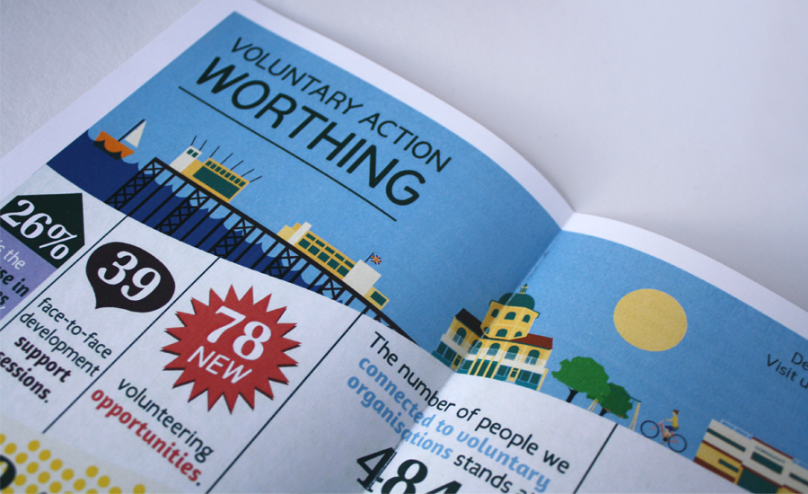 Printed infographic visual for Voluntary Action Worthing, by Me And You Create